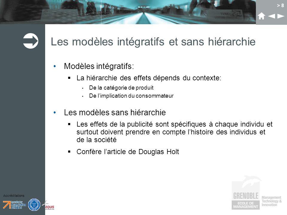 Les modèles intégratifs et sans hiérarchie