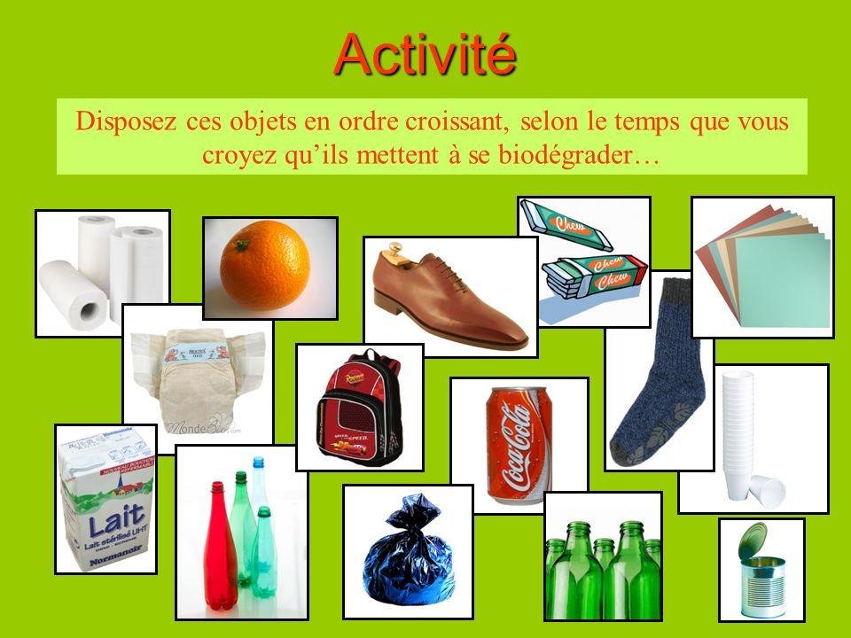 Activité Disposez ces objets en ordre croissant, selon le temps que vous croyez qu'ils mettent à se biodégrader…