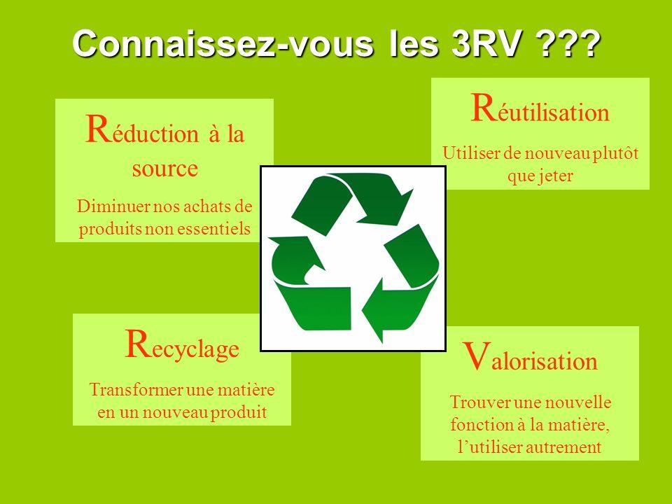 Connaissez-vous les 3RV