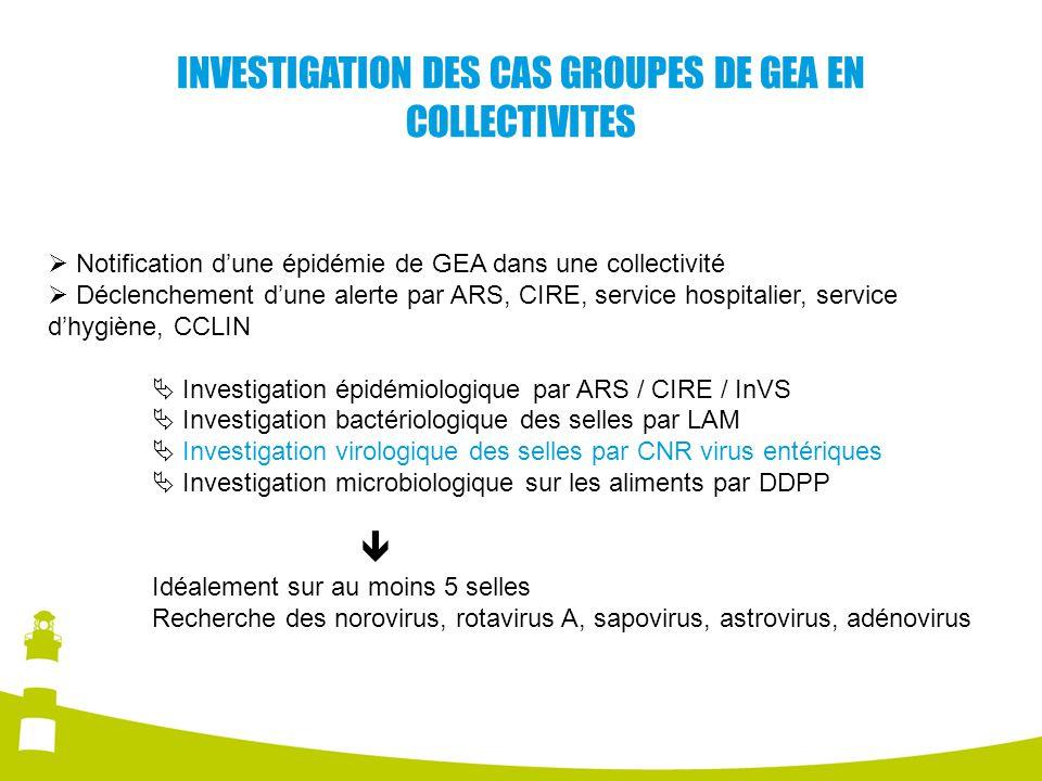 INVESTIGATION DES CAS GROUPES DE GEA EN COLLECTIVITES