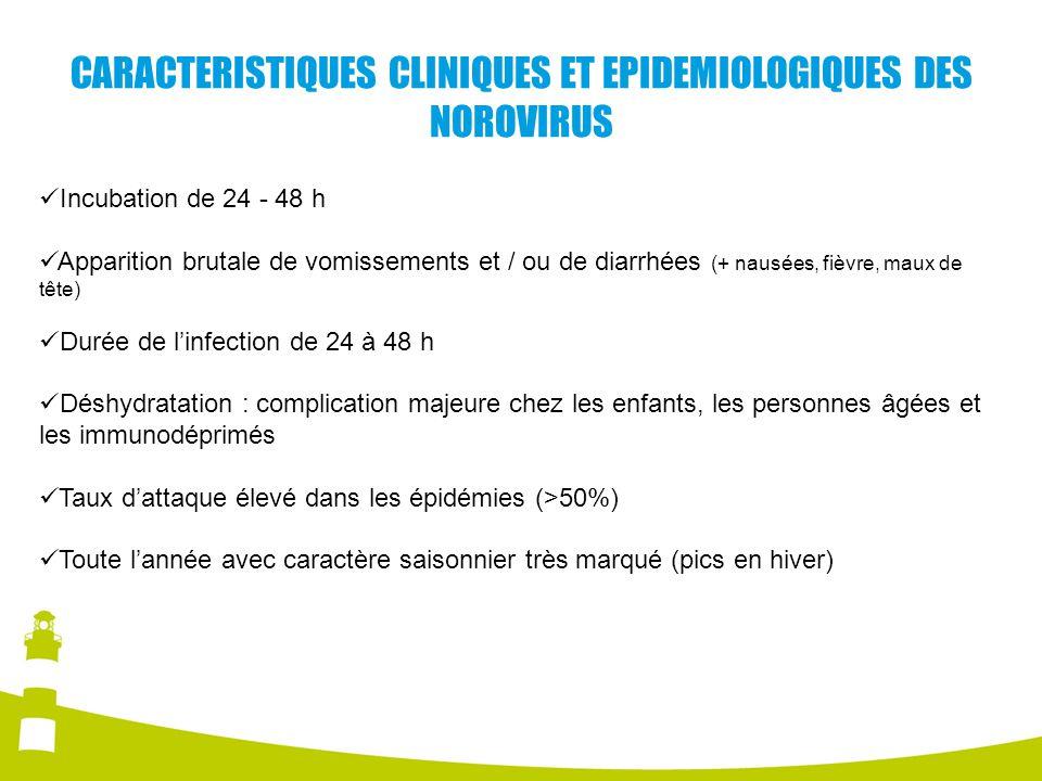 CARACTERISTIQUES CLINIQUES ET EPIDEMIOLOGIQUES DES NOROVIRUS