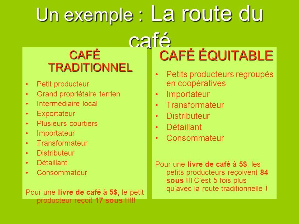 Un exemple : La route du café