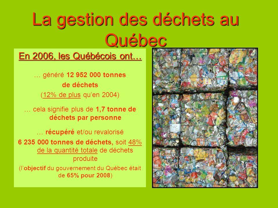 La gestion des déchets au Québec
