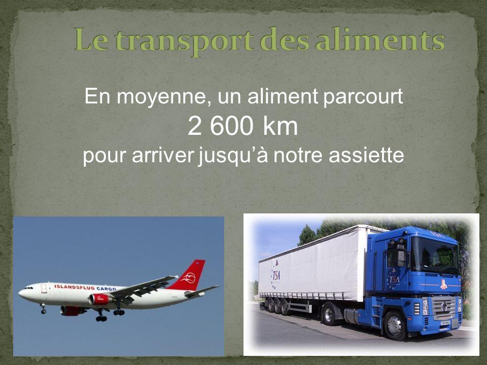 Le transport des aliments