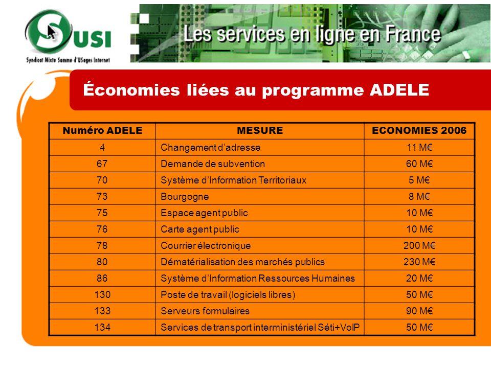 Économies liées au programme ADELE