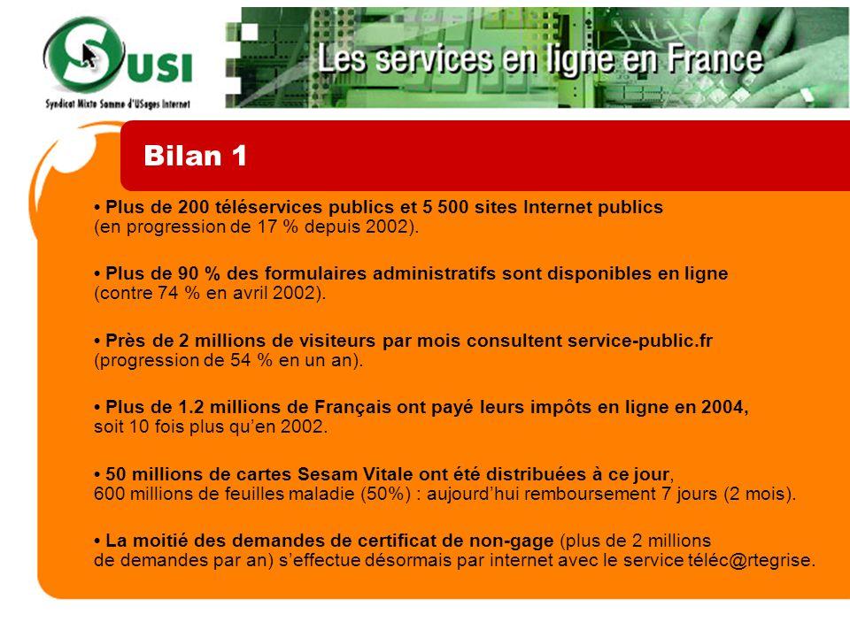 Bilan 1• Plus de 200 téléservices publics et 5 500 sites Internet publics (en progression de 17 % depuis 2002).
