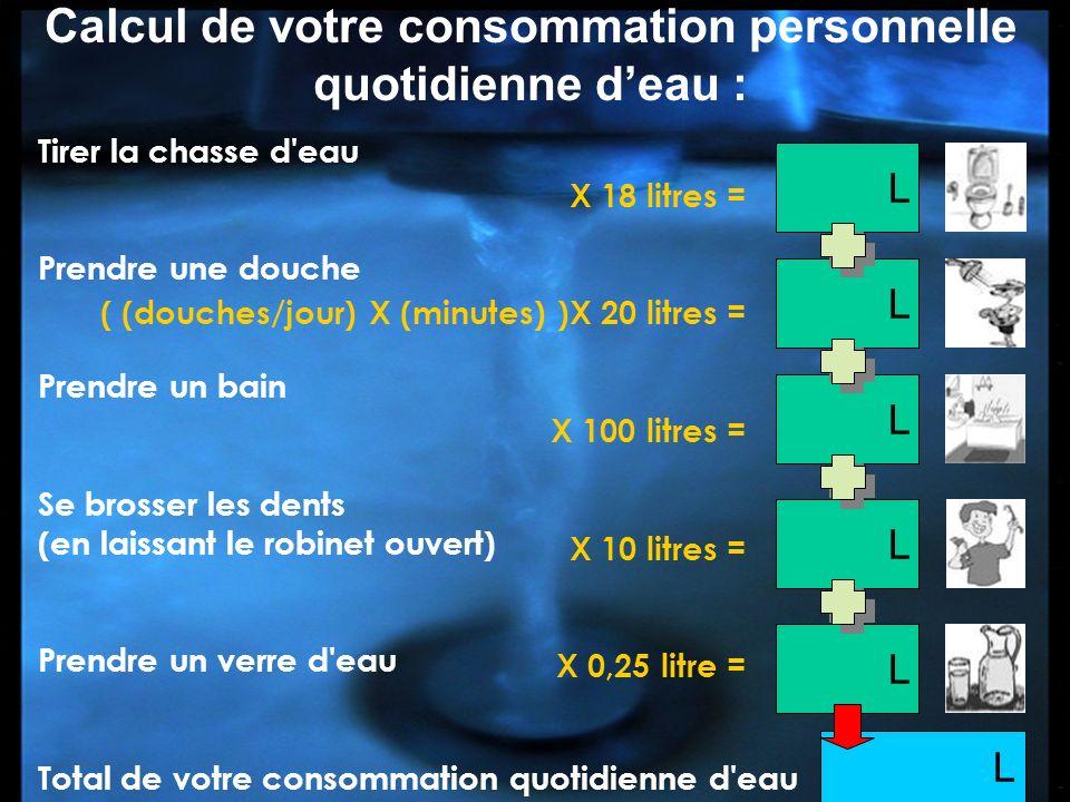 Calcul de votre consommation personnelle quotidienne d'eau :