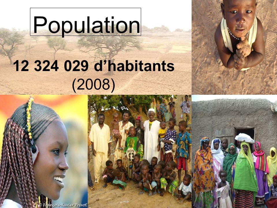Population 12 324 029 d'habitants (2008)