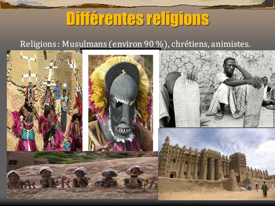 Différentes religions