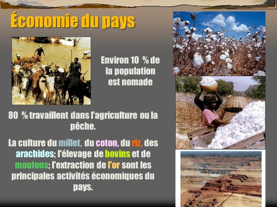 Économie du pays Environ 10 % de la population est nomade