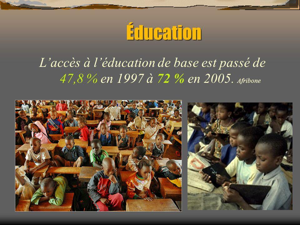 ÉducationL'accès à l'éducation de base est passé de 47,8 % en 1997 à 72 % en 2005. Afribone.