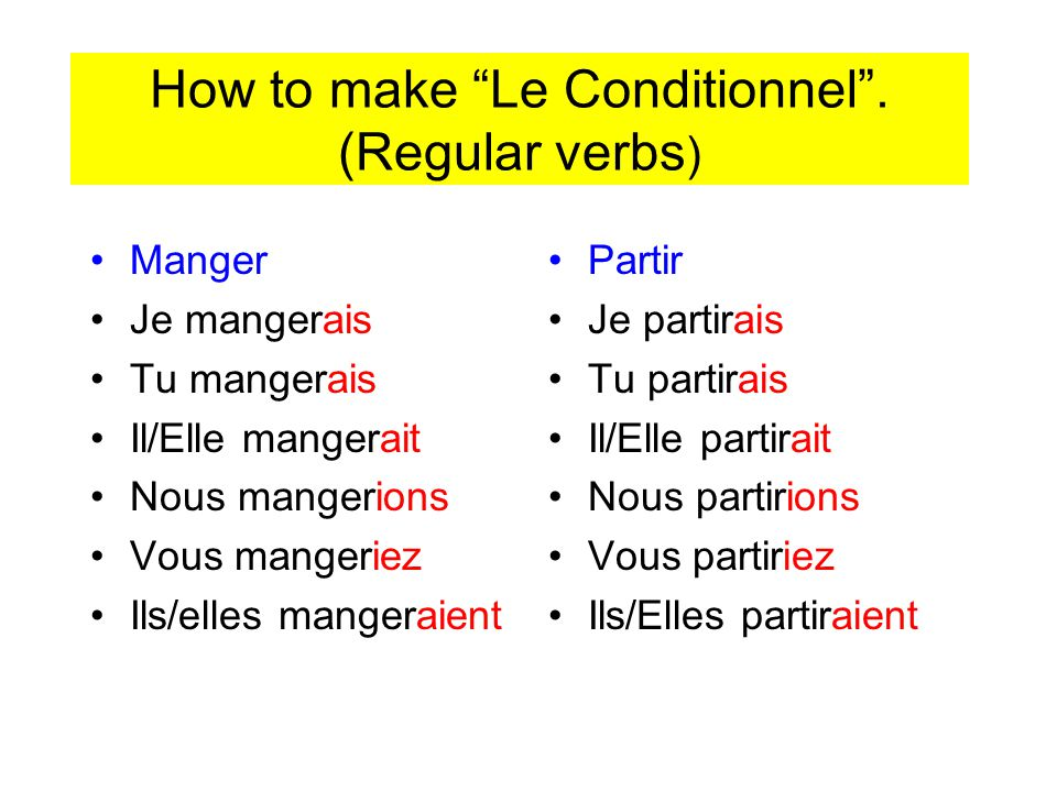 How to make Le Conditionnel . (Regular verbs)