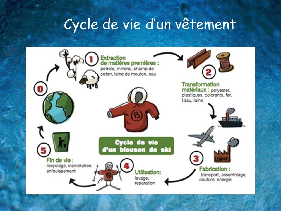 Cycle de vie d'un vêtement