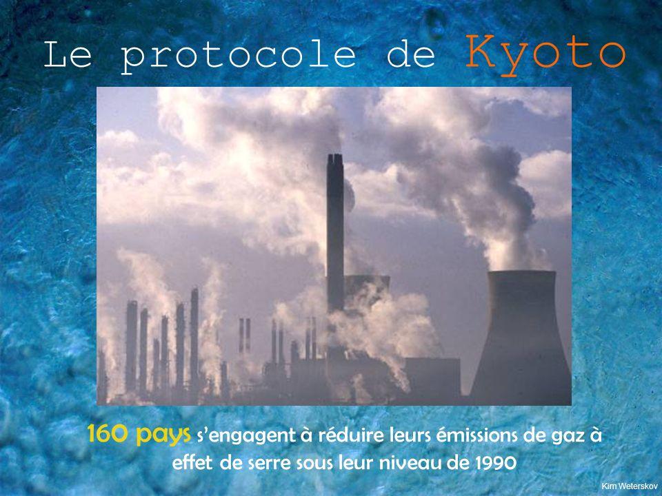 Le protocole de Kyoto160 pays s'engagent à réduire leurs émissions de gaz à effet de serre sous leur niveau de 1990.