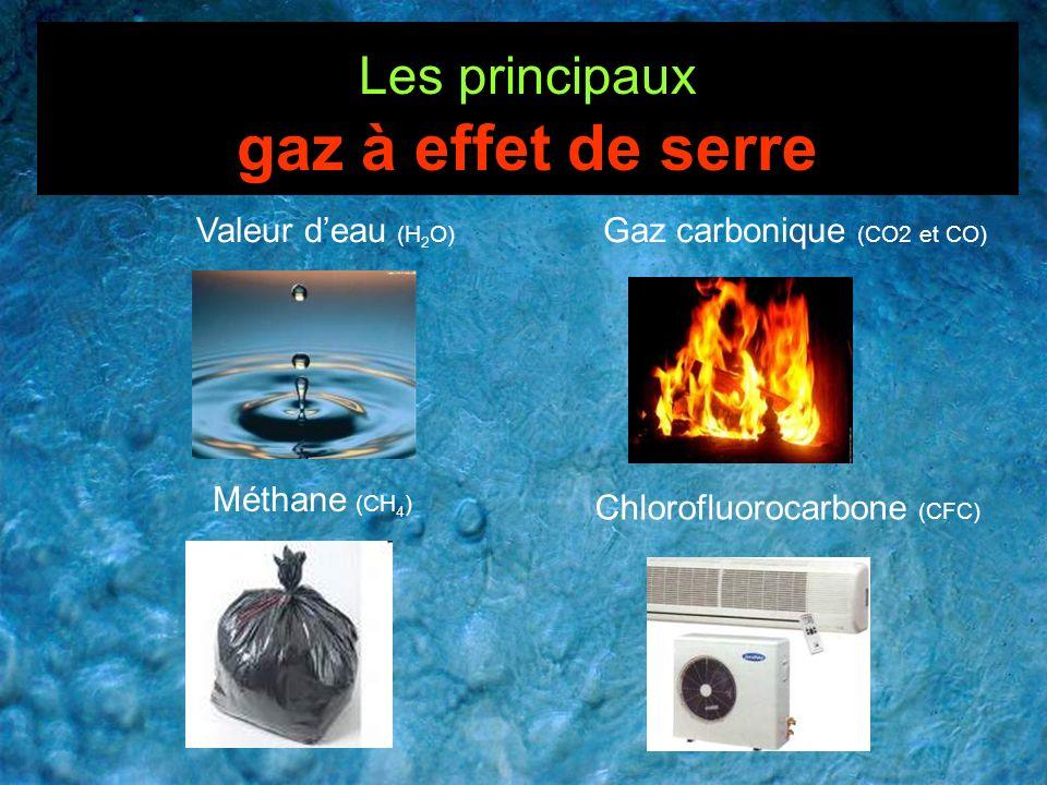 Les principaux gaz à effet de serre