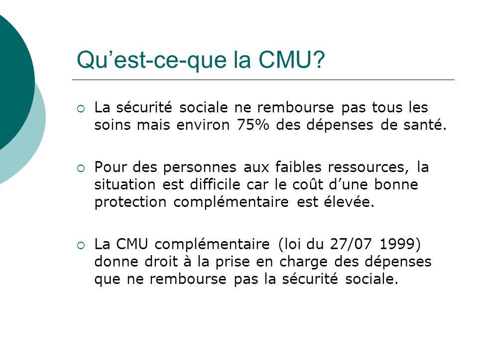 Qu'est-ce-que la CMU La sécurité sociale ne rembourse pas tous les soins mais environ 75% des dépenses de santé.
