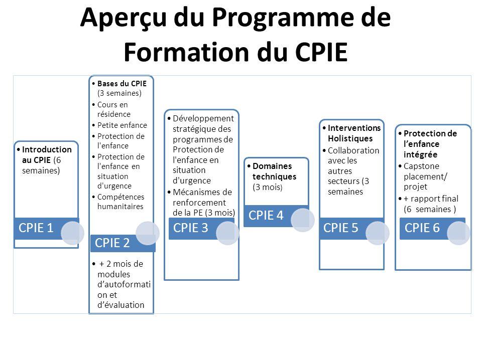 Aperçu du Programme de Formation du CPIE
