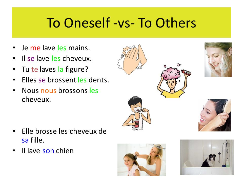 To Oneself -vs- To Others