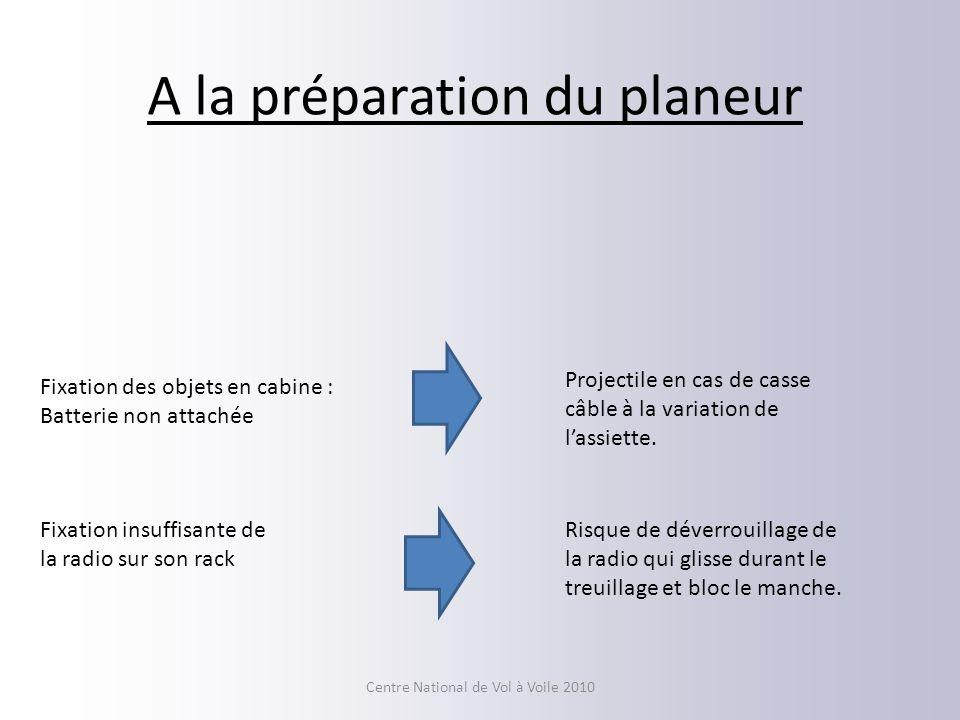 A la préparation du planeur