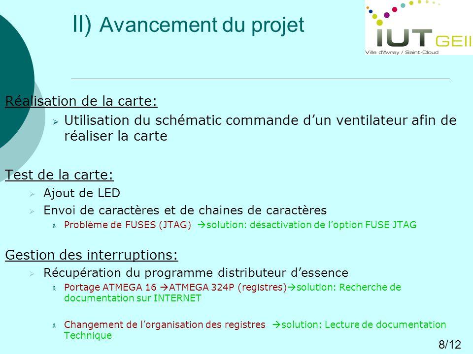 II) Avancement du projet