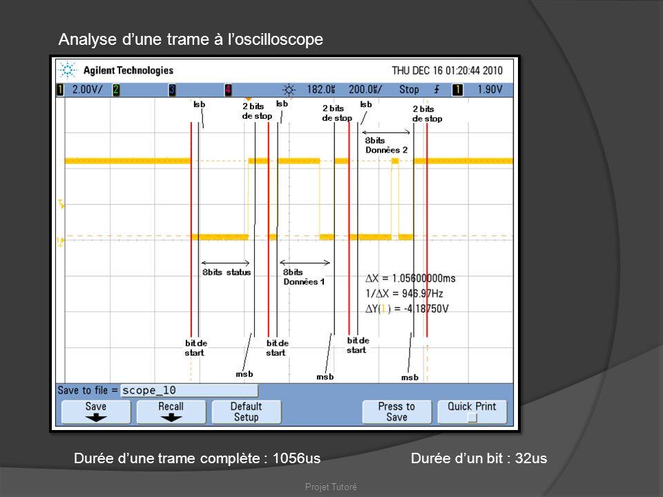 Analyse d'une trame à l'oscilloscope