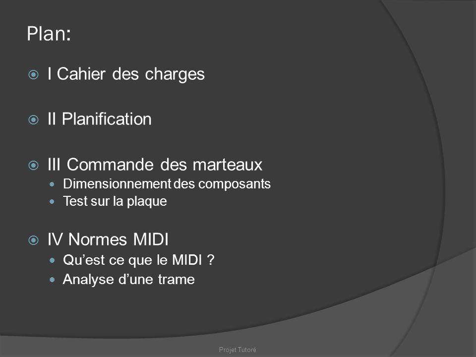 Plan: I Cahier des charges II Planification III Commande des marteaux