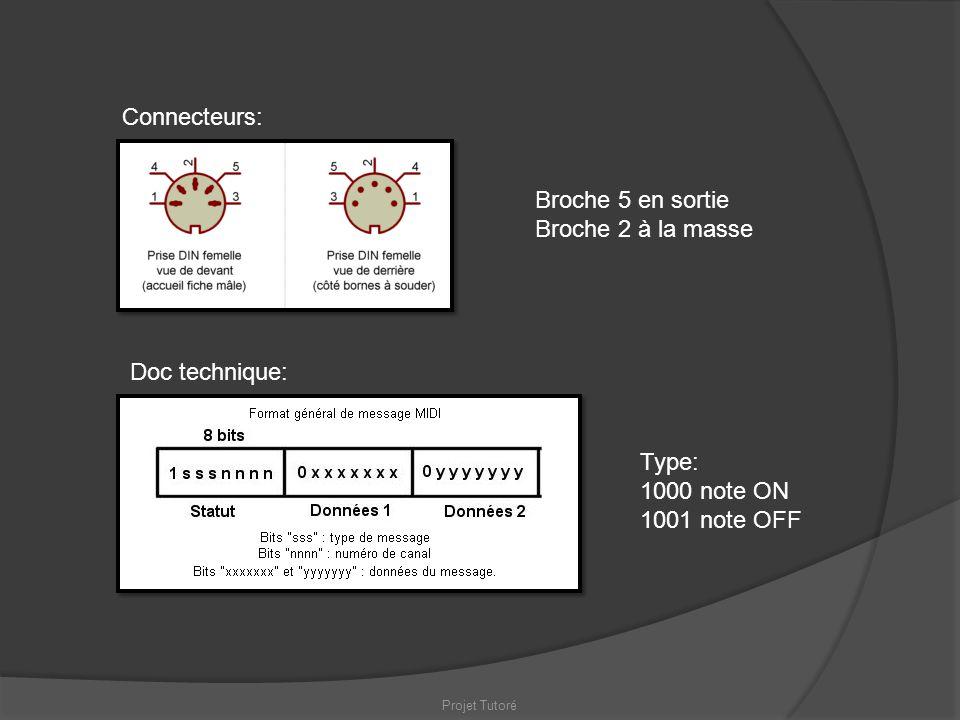 Connecteurs: Broche 5 en sortie Broche 2 à la masse Doc technique: