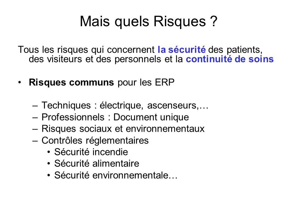 Mais quels Risques Tous les risques qui concernent la sécurité des patients, des visiteurs et des personnels et la continuité de soins.