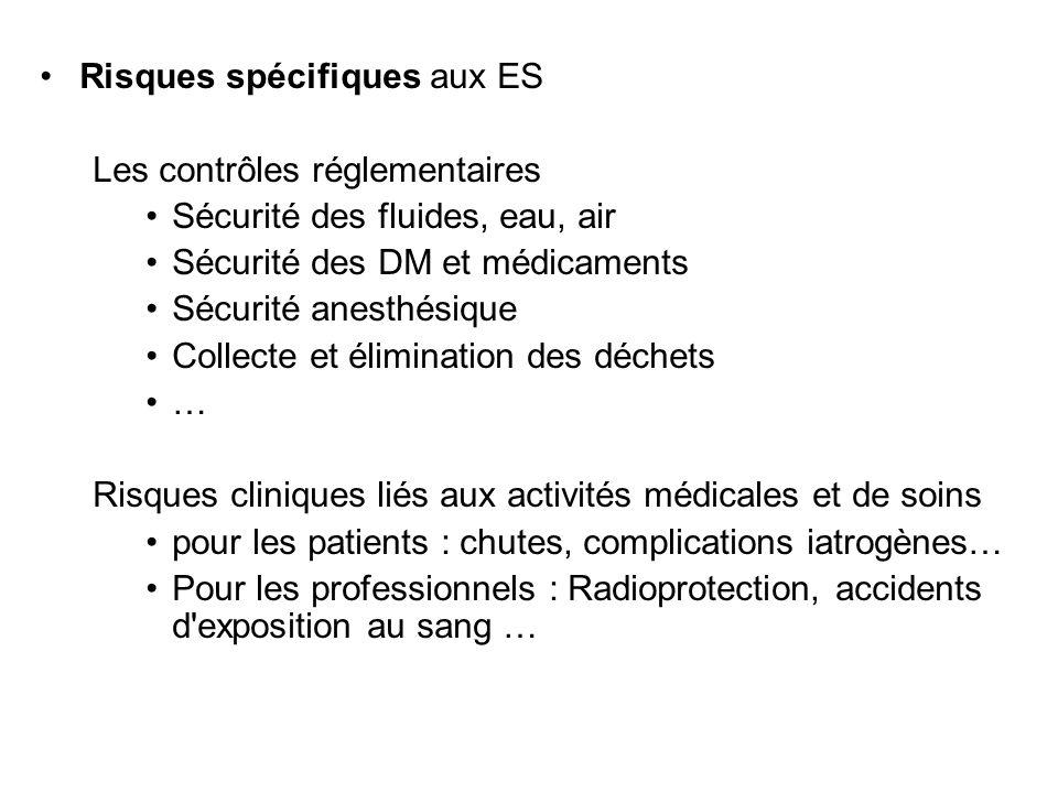 Risques spécifiques aux ES