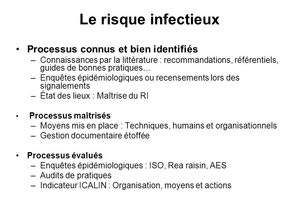 Le risque infectieux Processus connus et bien identifiés