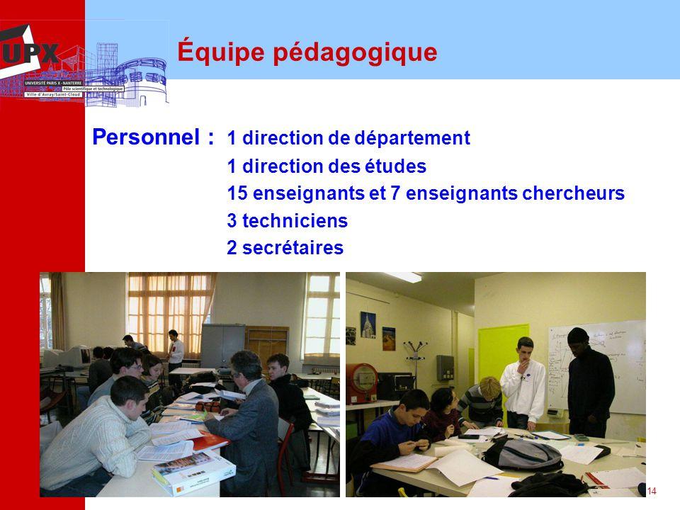 Équipe pédagogique Personnel : 1 direction de département