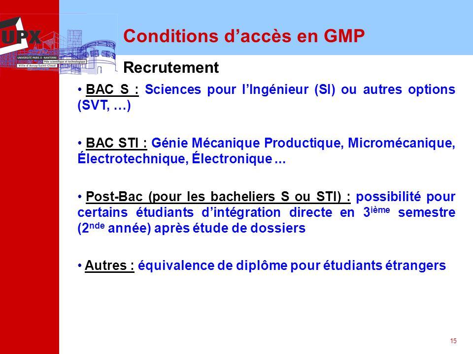 Conditions d'accès en GMP
