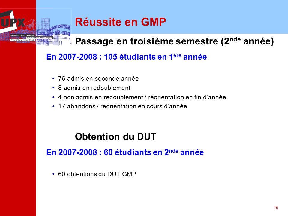 Réussite en GMP Passage en troisième semestre (2nde année)