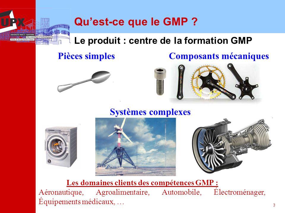 Composants mécaniques