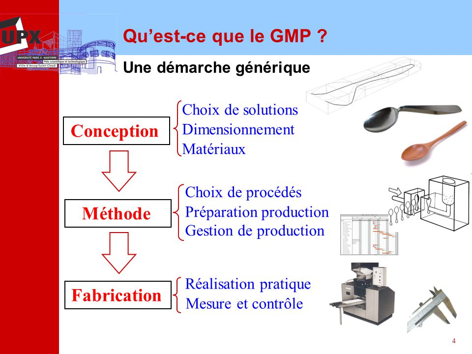 Conception Méthode Fabrication