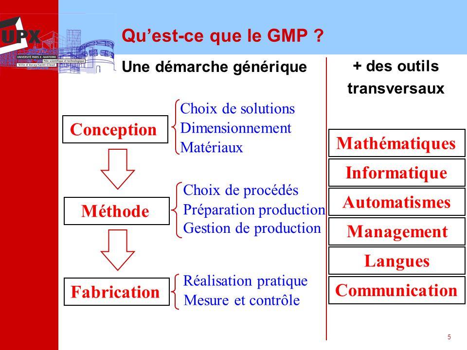 Qu'est-ce que le GMP Conception Mathématiques Informatique