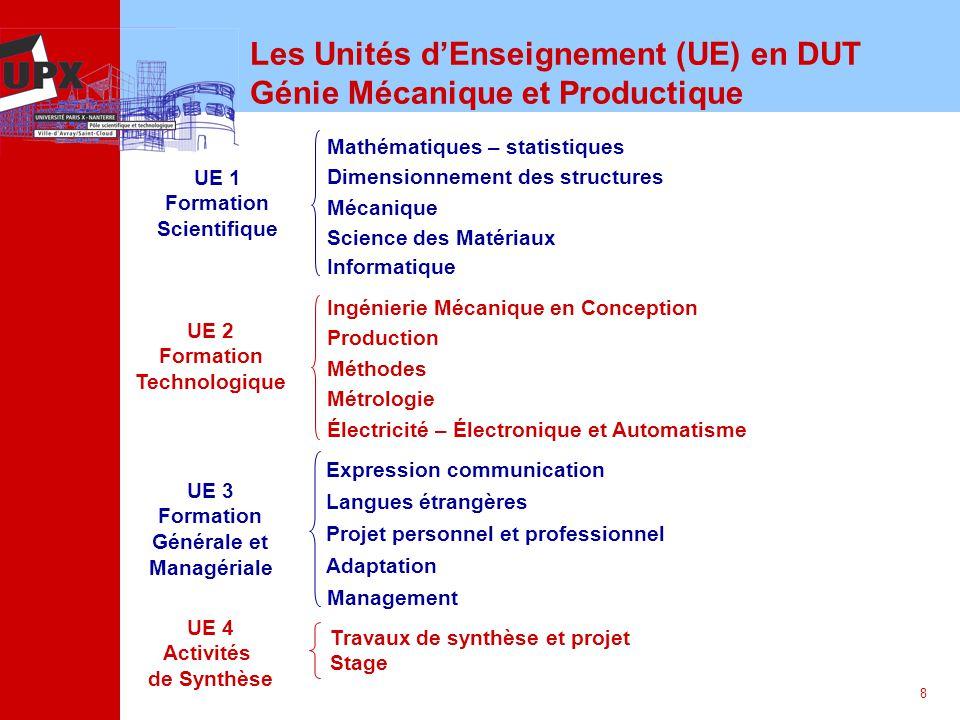 Les Unités d'Enseignement (UE) en DUT Génie Mécanique et Productique