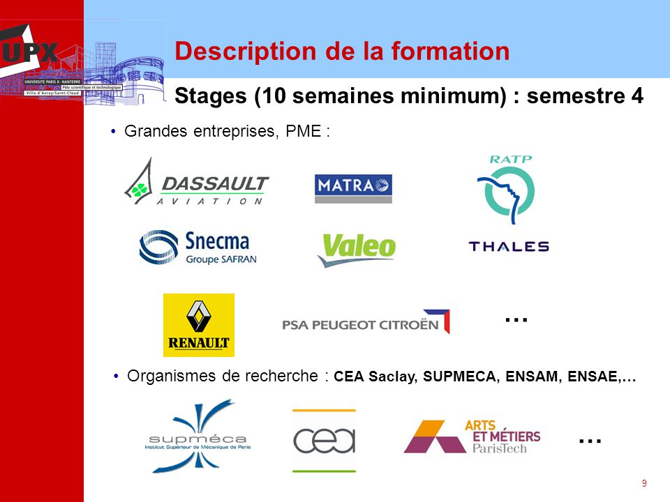 Description de la formation