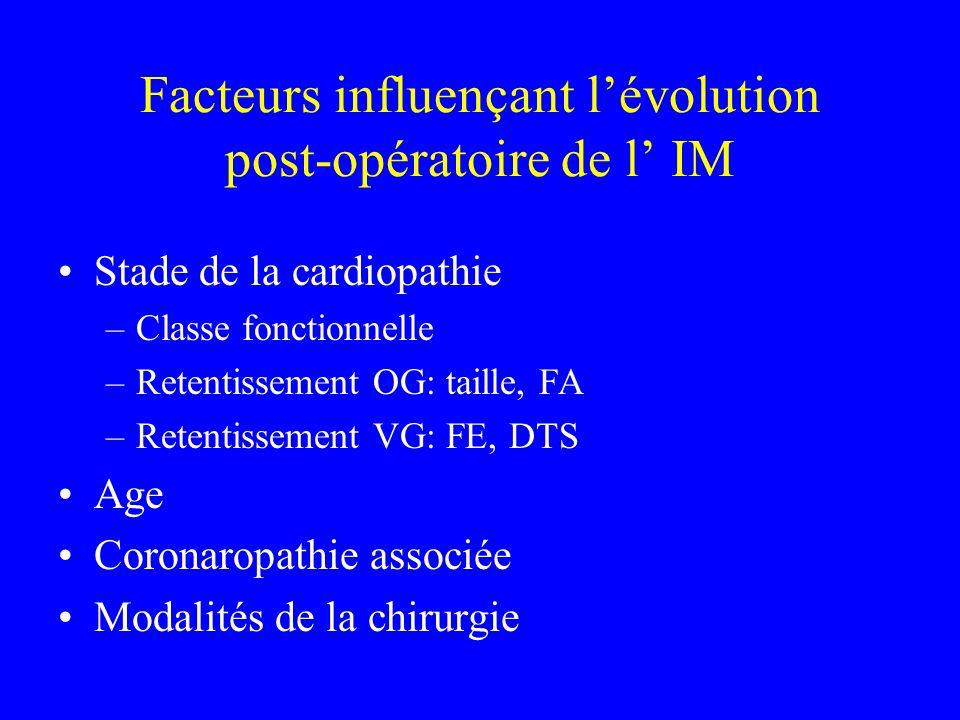 Facteurs influençant l'évolution post-opératoire de l' IM