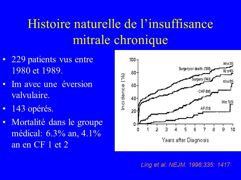 Histoire naturelle de l'insuffisance mitrale chronique