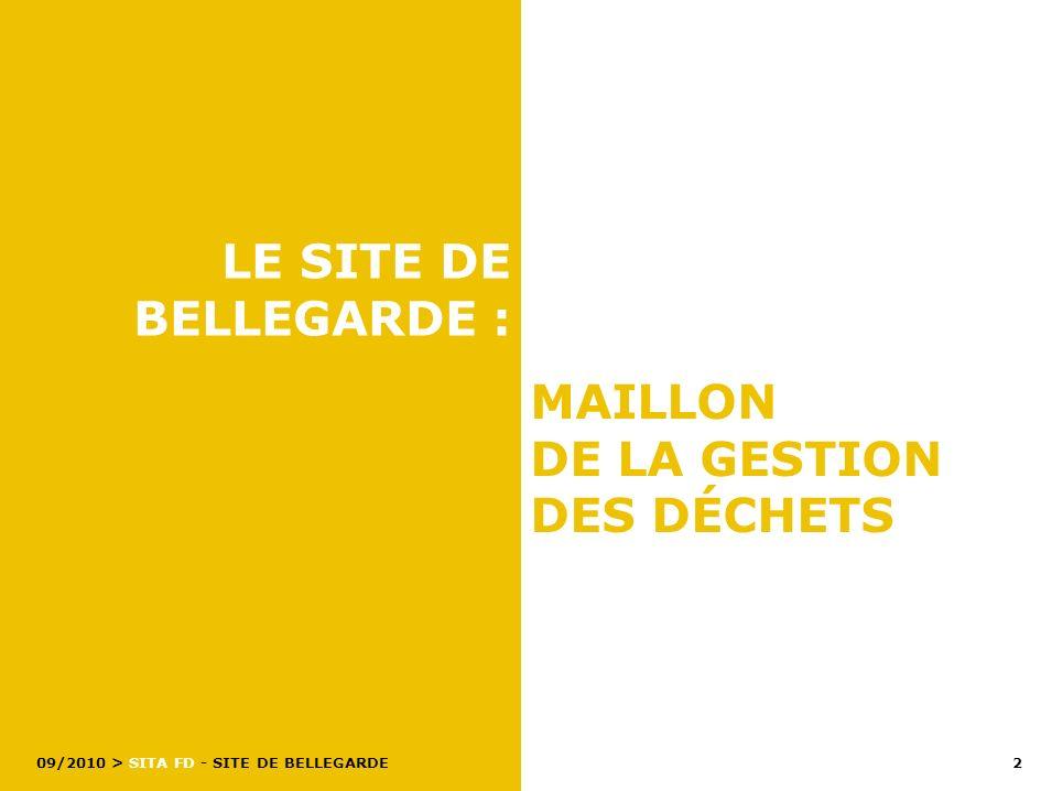 MAILLON DE LA GESTION DES DÉCHETS