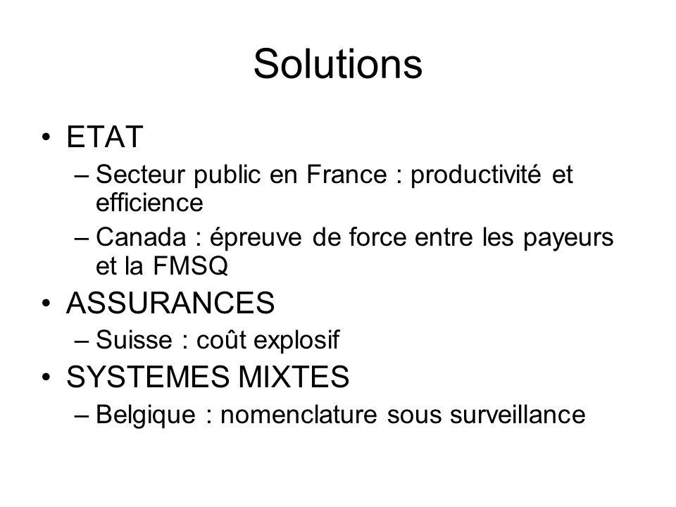 Solutions ETAT ASSURANCES SYSTEMES MIXTES