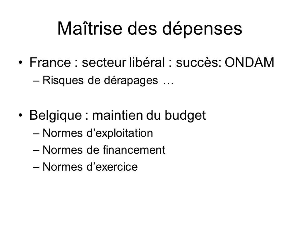 Maîtrise des dépenses France : secteur libéral : succès: ONDAM