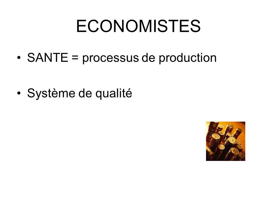ECONOMISTES SANTE = processus de production Système de qualité