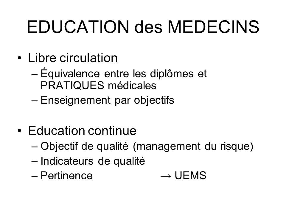 EDUCATION des MEDECINS