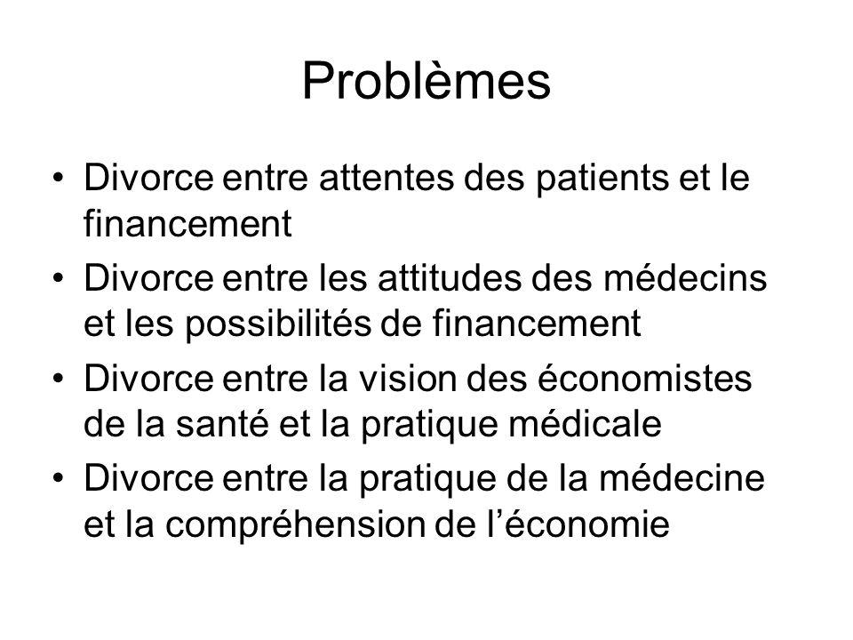 Problèmes Divorce entre attentes des patients et le financement