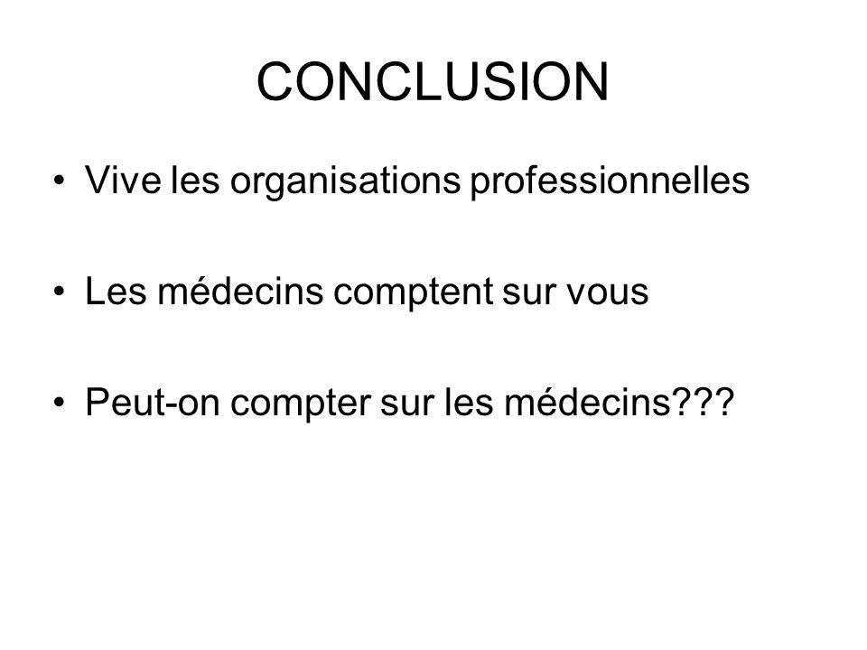 CONCLUSION Vive les organisations professionnelles