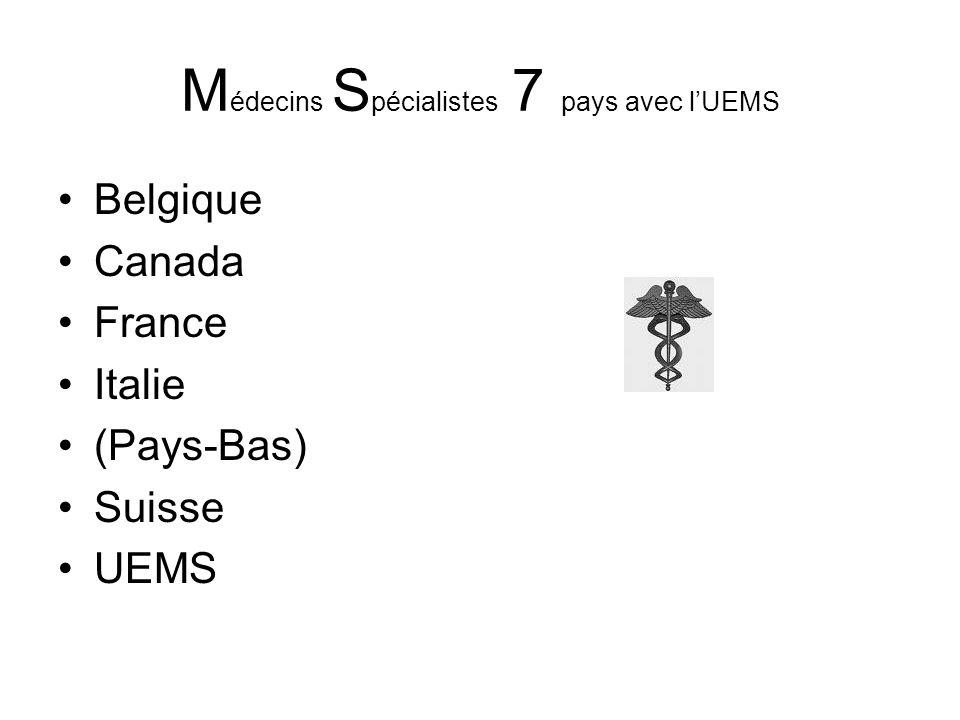 Médecins Spécialistes 7 pays avec l'UEMS