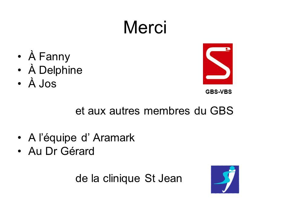 Merci À Fanny À Delphine À Jos et aux autres membres du GBS