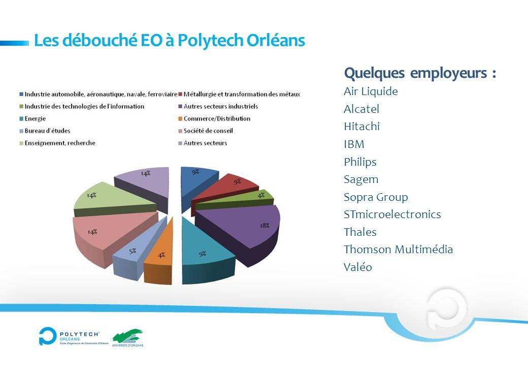 Les débouché EO à Polytech Orléans